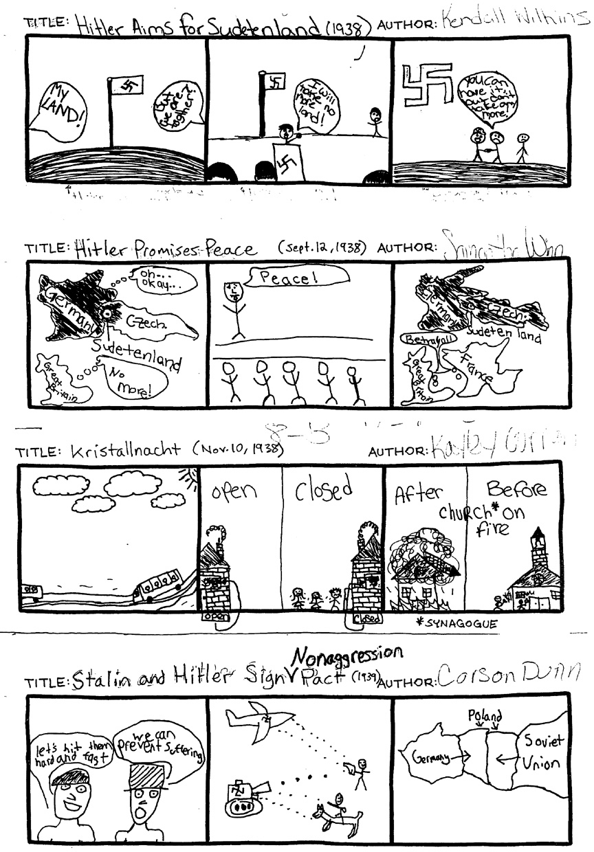 Comic strip history timeline