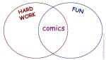 fun+hardwork=comics-2